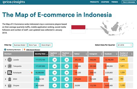 interactive content  map   commerce  indonesia