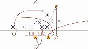 Usc Vs Arizona Final Play Analysis