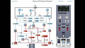 Boeing 737 Electrical System  Interactive Diagram