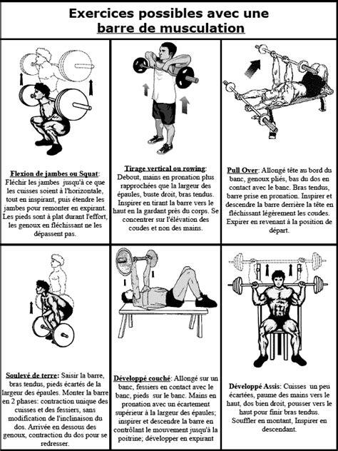 Barre De Musculation, Exercices Et Matériel