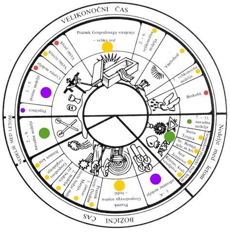 liturgicne barve  cerkveno leto zupnija celje sveta