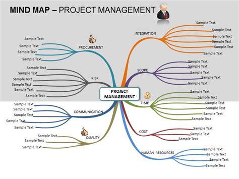 mind map template mind map template lisamaurodesign
