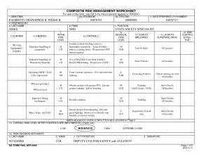 Risk Management Worksheet - Rringband