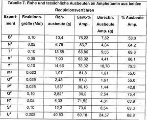 Gewichtsprozent Berechnen : de60205769t2 verfahren zur herstellung von amphetaminen aus phenylpropanolaminen google patents ~ Themetempest.com Abrechnung