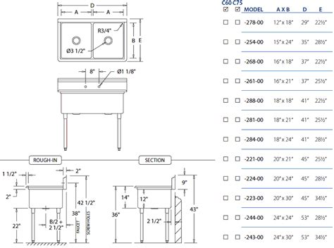 kitchen sink size guide standard undermount sink size