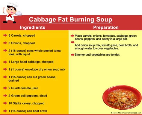 cabbage soup diet recipe how to get a six pack in a week at home burn fat diet soup