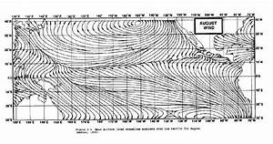 Diagram Of Pressure In The Ocean