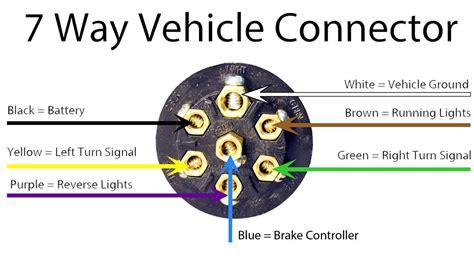 trailer wiring diagram guide hitchanythingcom rv