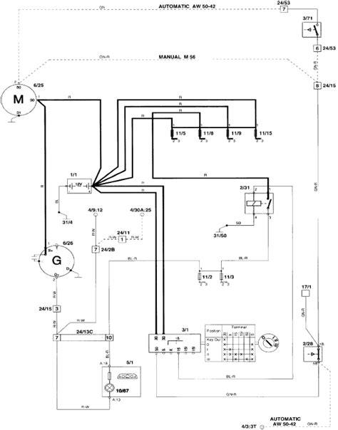 1995 Volvo 850 Wiring Diagram by Engine Diagram For 1995 Volvo 850 Downloaddescargar