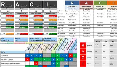 raci matrix template bundle create  professional