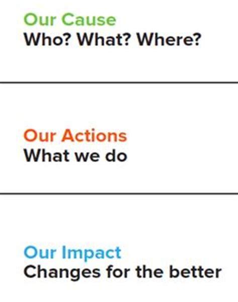 good  bad nonprofit mission statements chart