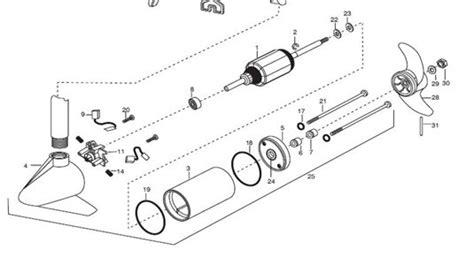 solved    lbs thrust trolling motor  hasnt