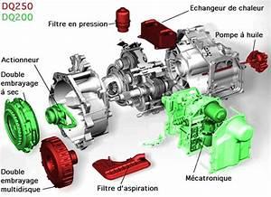 Probleme Boite Dsg 7 : auto innovations la nouvelle transmission dsg de vw avec double embrayage sec et 7 rapports ~ Medecine-chirurgie-esthetiques.com Avis de Voitures