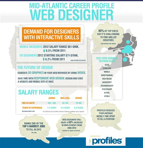 Infographic A Work For Web Designers And Developers. Orthodontist Santa Monica Jenna Wolfe Twitter. Study Electrical Engineering Suv Crv Honda. Last Book Of Wheel Of Time Irs Washington Dc. Cheapest Cell Phone Plans Canada. Lung Cancer Radiation Treatment. Best Life Insurance Policy In India. Los Angeles Crime Scene Cleanup. Rules Of Engagement Show Dayton Art Institute
