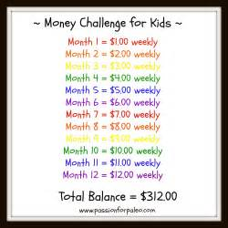 Kids Money Challenge Chart