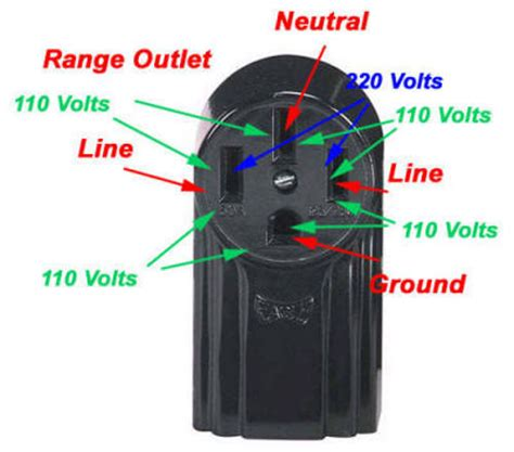 4 Prong Outlet Wiring Diagram by How To Wire Stove