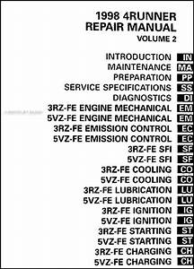 1998 Toyota 4runner Repair Shop Manual 2 Volume Set Reprint