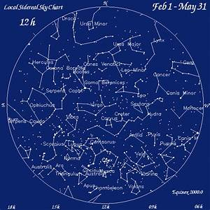 Astronomy Chart (page 2) - Pics about space