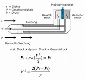 Venturidüse Berechnen : pitotrohr wikipedia ~ Themetempest.com Abrechnung
