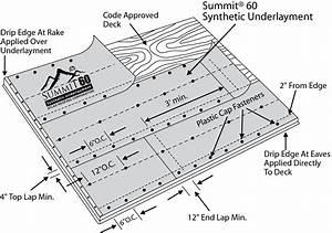 Summit 60