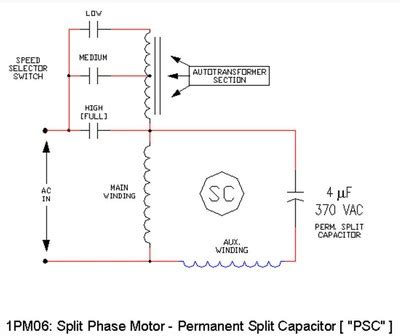 Why Single Phase Fan Speed Discussion Thread