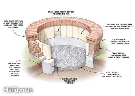gas fireplace insert rocks building a pit the family handyman