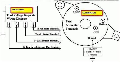 versatile swather    ford industrial engine   ford alternator