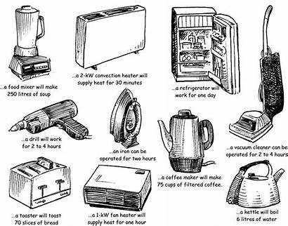 Appliances Electrical Appliance Devices Power Electric Electricity