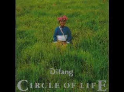 Difang Duana  Visiting Song Youtube