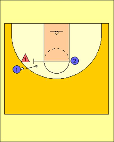 basic basketball screens picks