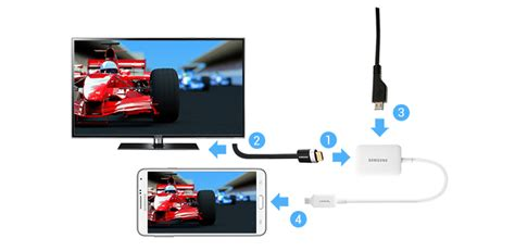how to on tv from phone how to connect samsung galaxy note 3 to tv guide