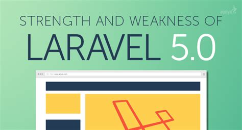 Strength And Weakness In Application by Agriya Software Development Weakness Of Laravel 5 0