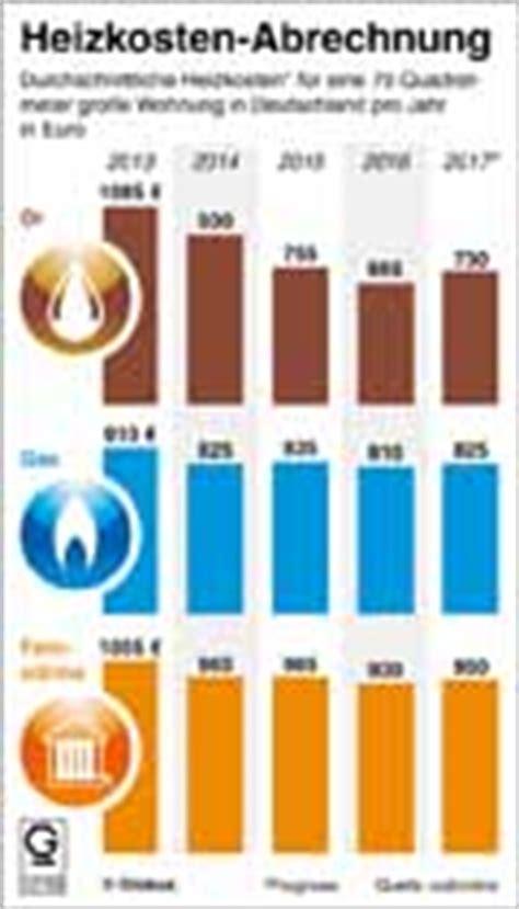 energieeffizienz agenda  lexikon hintergrund