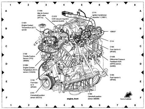 Where The Ect Sensor Located Ford Explorer Xlt