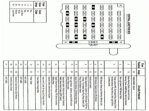 2004 E250 Fuse Box Diagram by 2004 Ford F 250 Econoline Fuse Box Diagram Wiring Forums