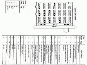 Fuze Diagram 2002 Ford E350 41339 Enotecaombrerosse It