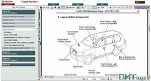 Toyota Land Cruiser 200 Station Wagon Service  U0026 Repair