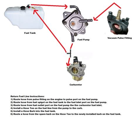 Golf Cart Fuel Diagram by Fuel Pressure Return Line Dont Forget To Do This