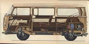 Cutaway Illustrations Of The Classic Volkswagen Transporter Bus