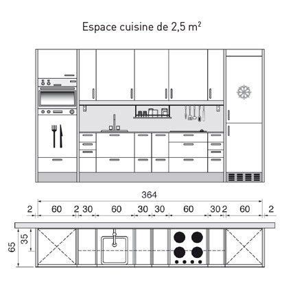 dimension meuble cuisine ikea plan de cuisine en i de 3m64 perspective ps and target
