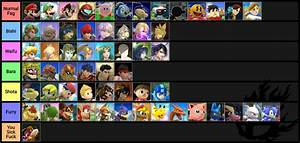 So I Saw All These Fake Smash Tier Lists And I Was Bored