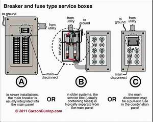 Electrical Service Entrance Disconnect Wiring Diagram
