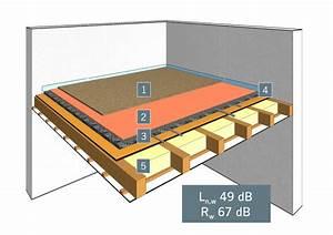 Trockenestrich Auf Holzbalkendecke : regupol comfort 5 auf betondecke unter renoscreed ~ Orissabook.com Haus und Dekorationen