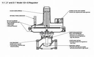 Sensus Gas Regulator 121