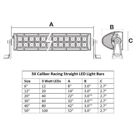 50 caliber racing 12 inch led light bar row