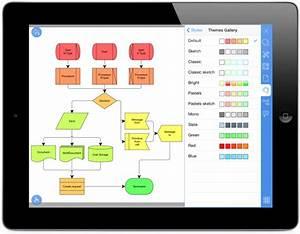 Windows 10  Ipad  Android And Desktop Diagramming  Floor