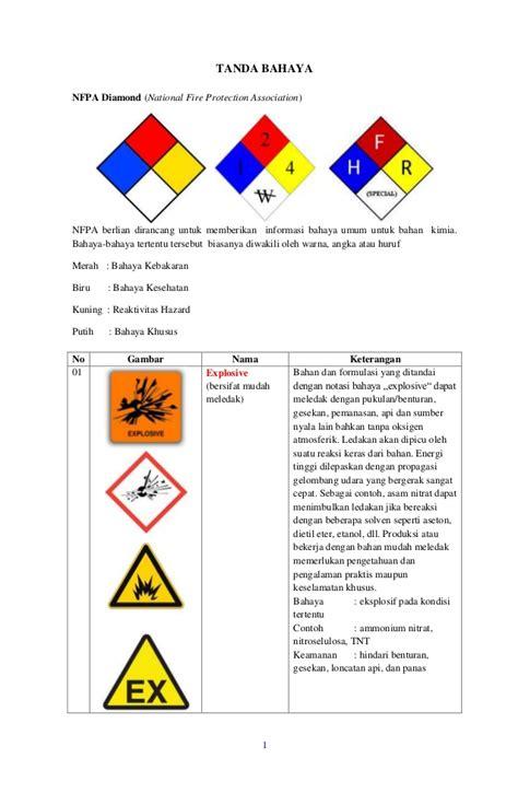 tabung kebakaran simbol tanda bahaya