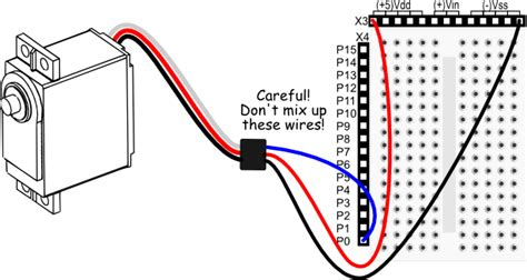 Homework Wiring Diagram by Parallax Continuous Rotation Servo Learn Parallax
