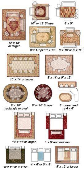 rug  rug   room house ideas pinterest style charts