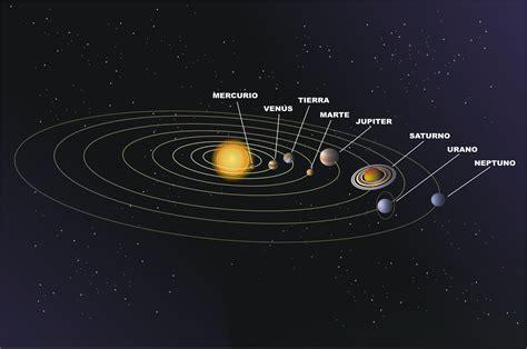 los planetas 1cursob1